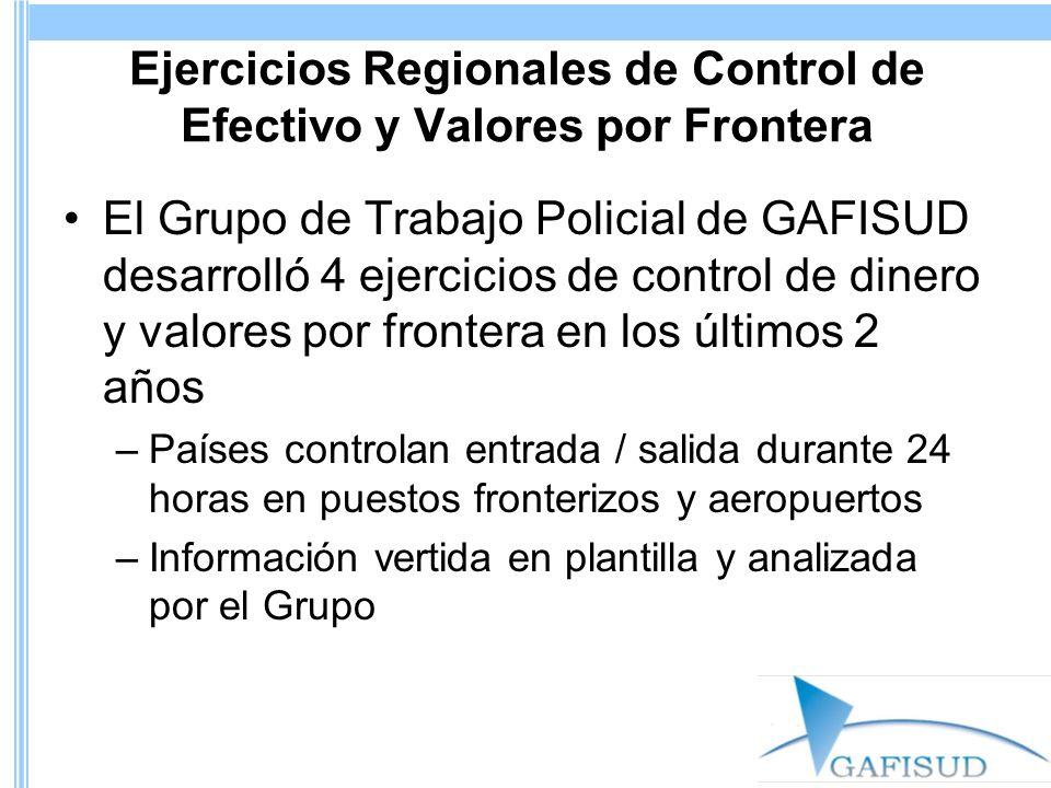 Ejercicios Regionales de Control de Efectivo y Valores por Frontera