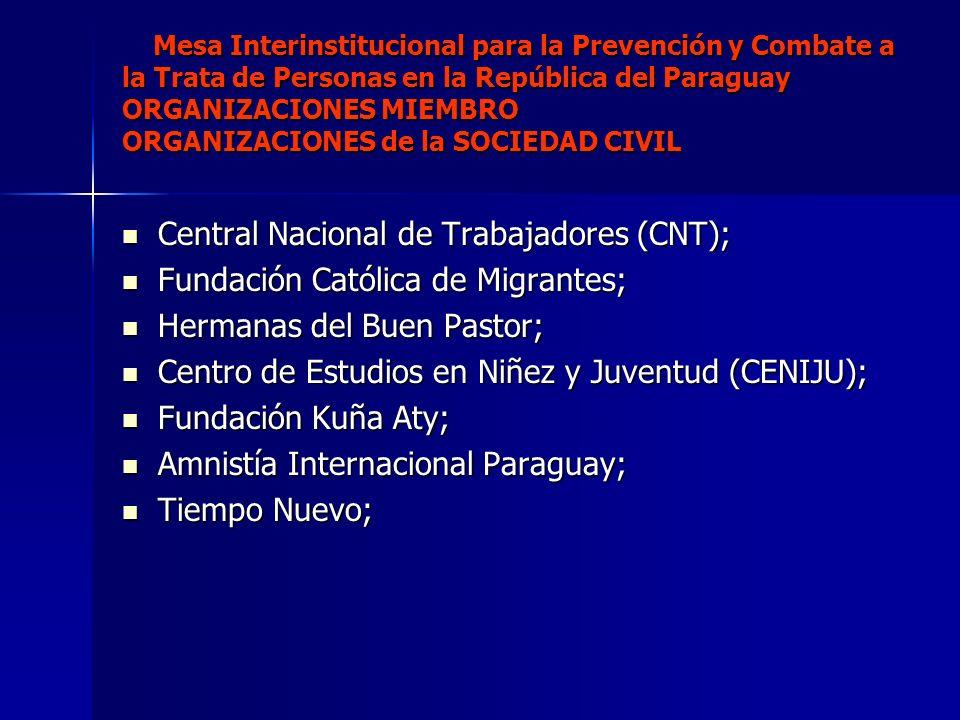 Central Nacional de Trabajadores (CNT);