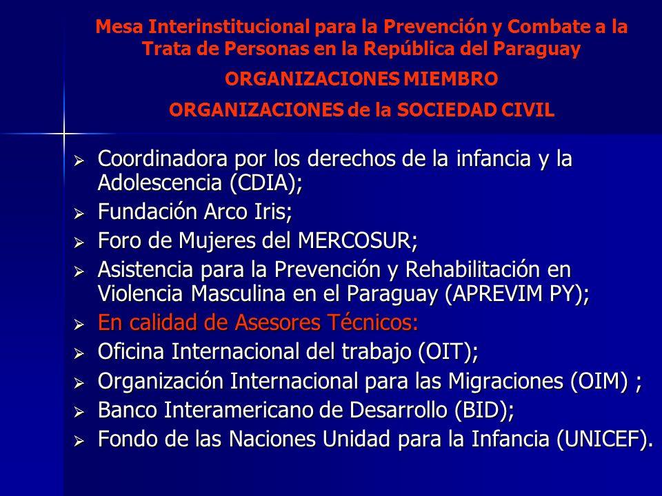 ORGANIZACIONES MIEMBRO ORGANIZACIONES de la SOCIEDAD CIVIL