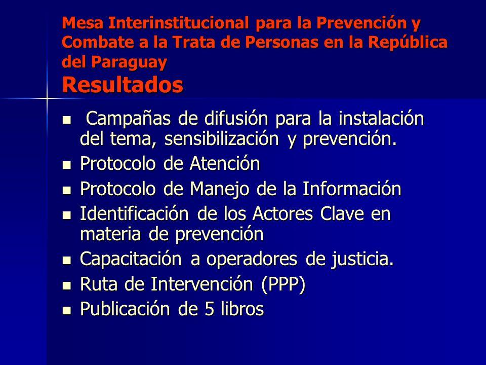 Protocolo de Manejo de la Información