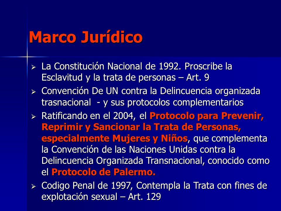 Marco Jurídico La Constitución Nacional de 1992. Proscribe la Esclavitud y la trata de personas – Art. 9.