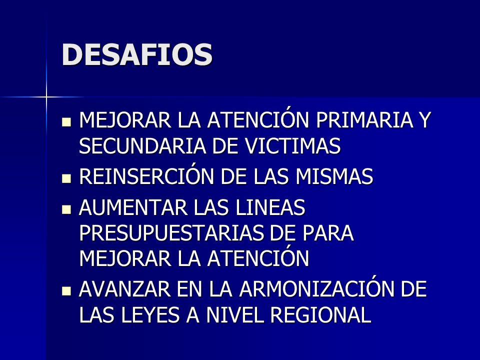 DESAFIOS MEJORAR LA ATENCIÓN PRIMARIA Y SECUNDARIA DE VICTIMAS
