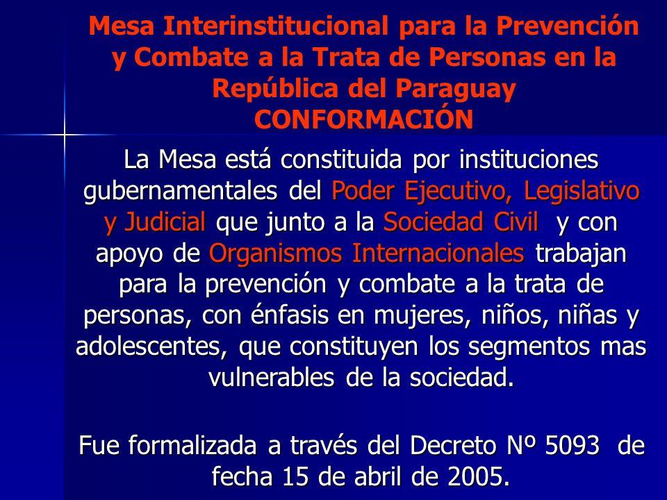 Mesa Interinstitucional para la Prevención y Combate a la Trata de Personas en la República del Paraguay