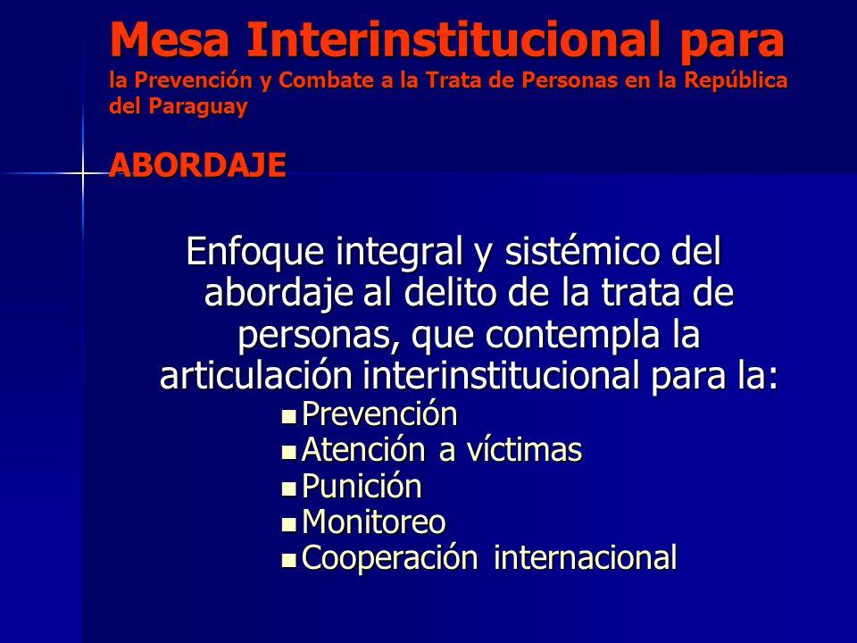Mesa Interinstitucional para la Prevención y Combate a la Trata de Personas en la República del Paraguay ABORDAJE