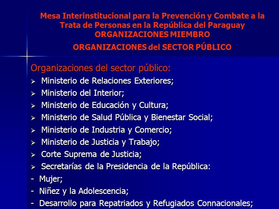 ORGANIZACIONES MIEMBRO ORGANIZACIONES del SECTOR PÚBLICO