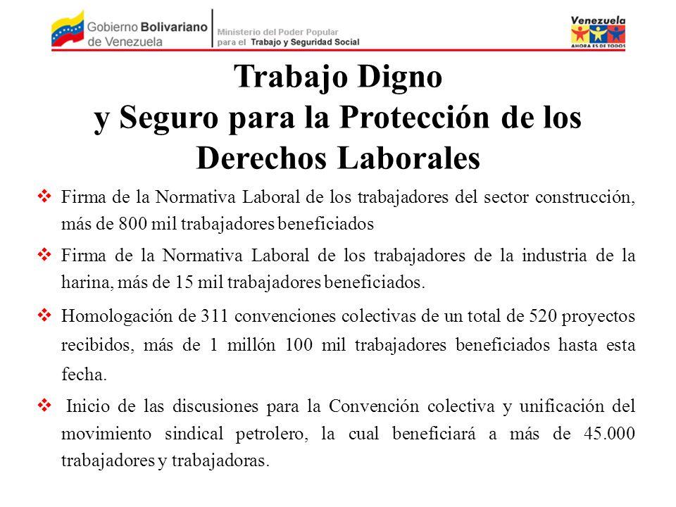 Trabajo Digno y Seguro para la Protección de los Derechos Laborales