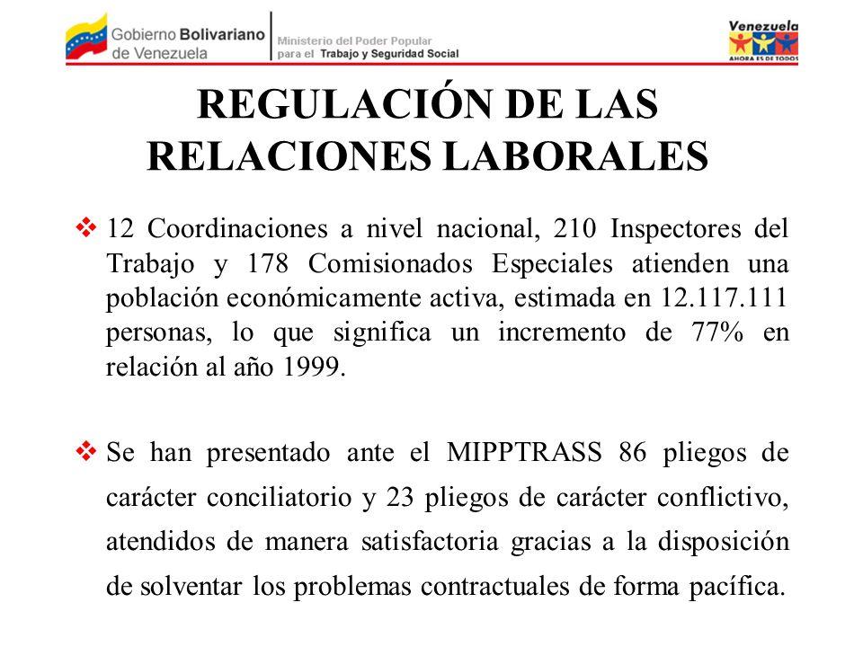REGULACIÓN DE LAS RELACIONES LABORALES