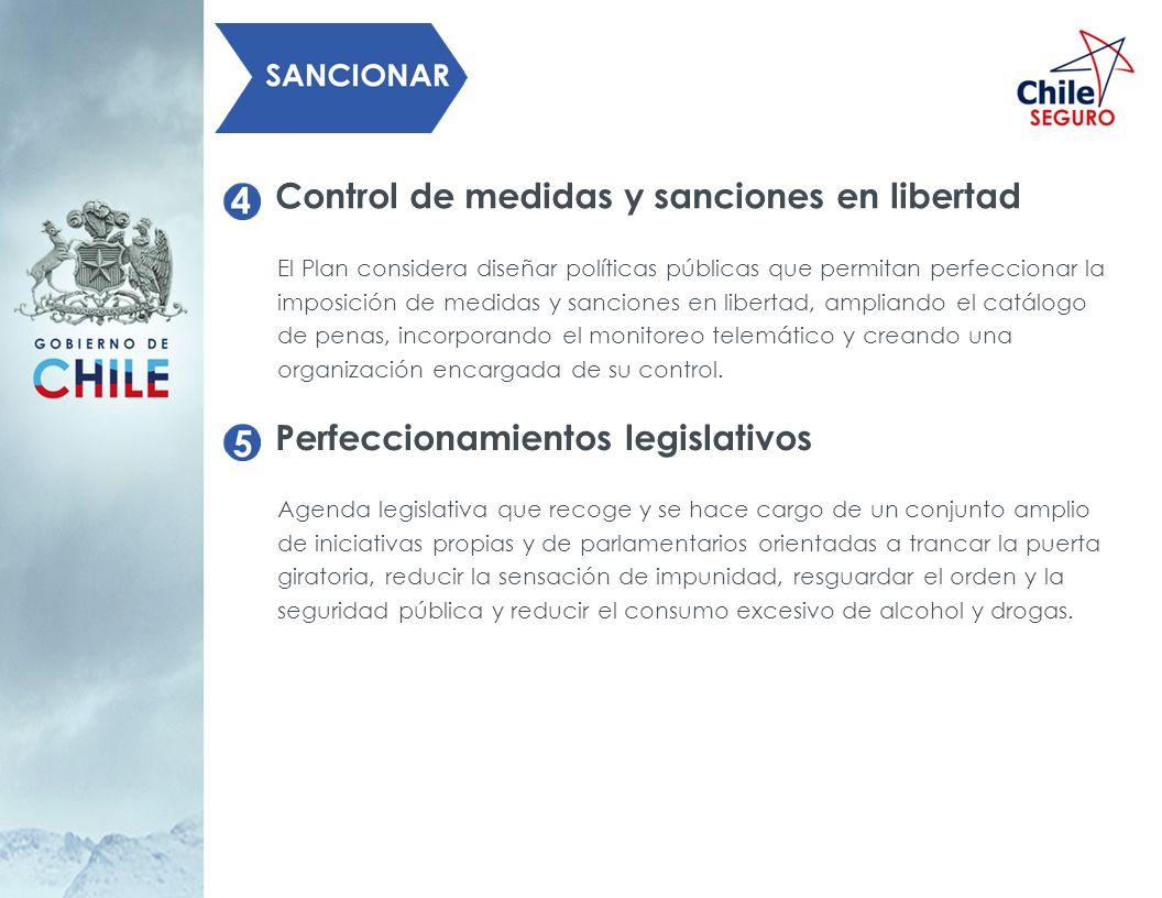 Control de medidas y sanciones en libertad