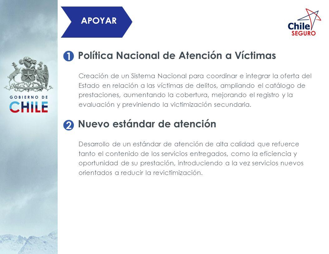 Política Nacional de Atención a Víctimas