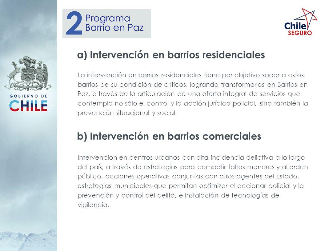 a) Intervención en barrios residenciales