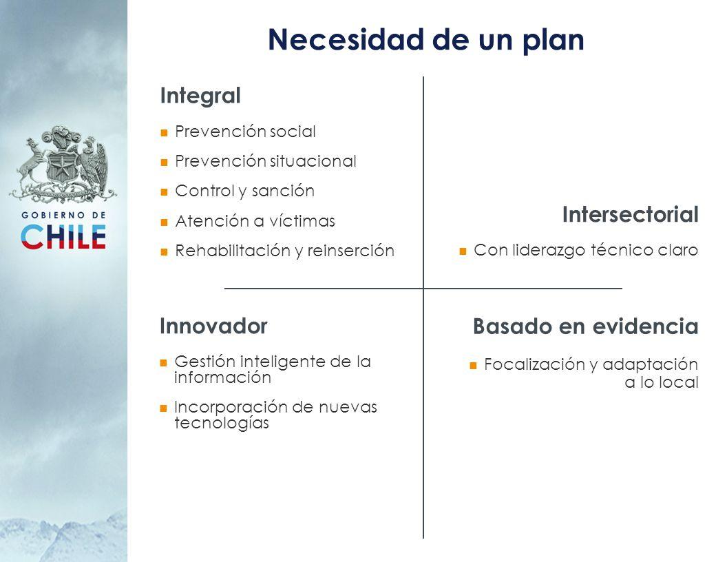 Necesidad de un plan Integral Intersectorial Innovador