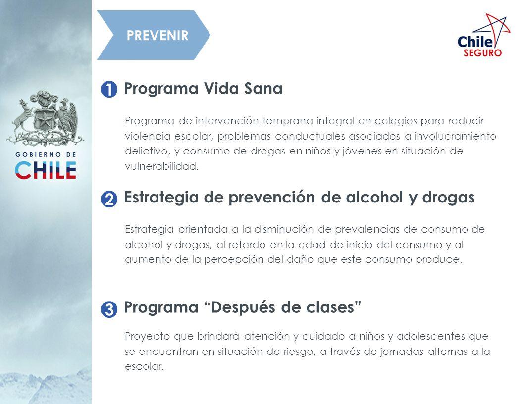 Estrategia de prevención de alcohol y drogas