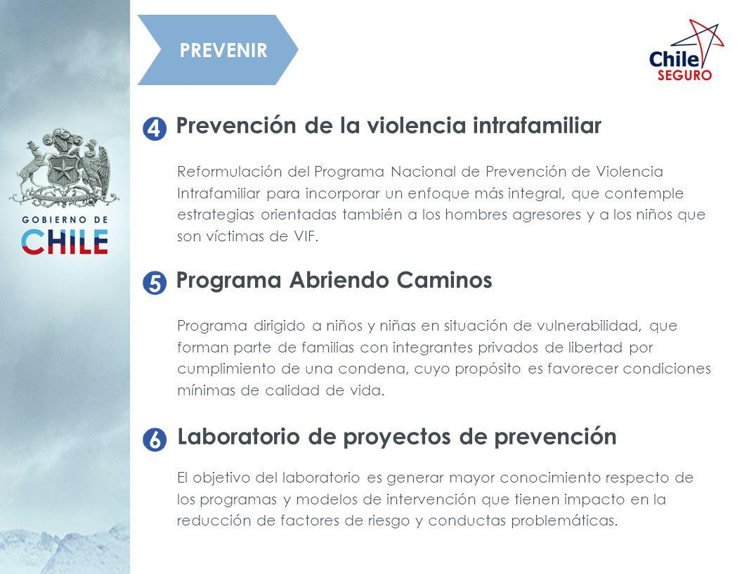 Prevención de la violencia intrafamiliar