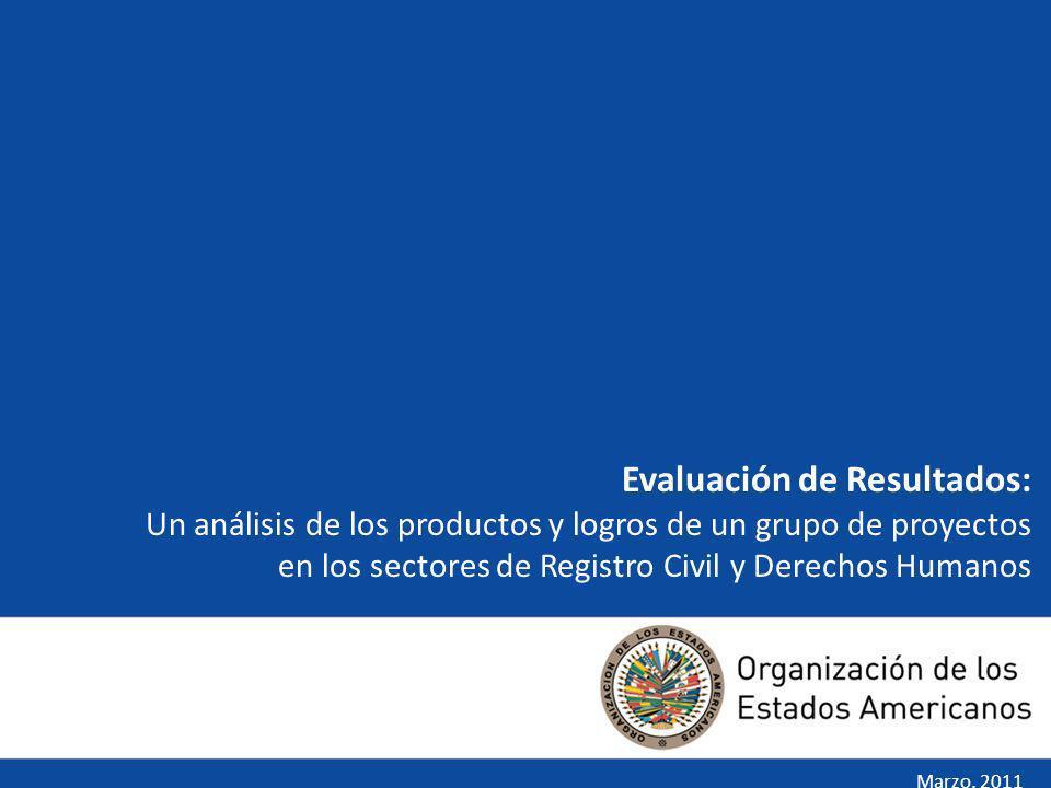Evaluación de Resultados: Un análisis de los productos y logros de un grupo de proyectos en los sectores de Registro Civil y Derechos Humanos