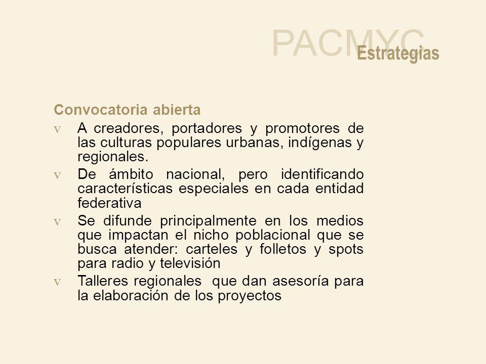 PACMYC Estrategias Convocatoria abierta