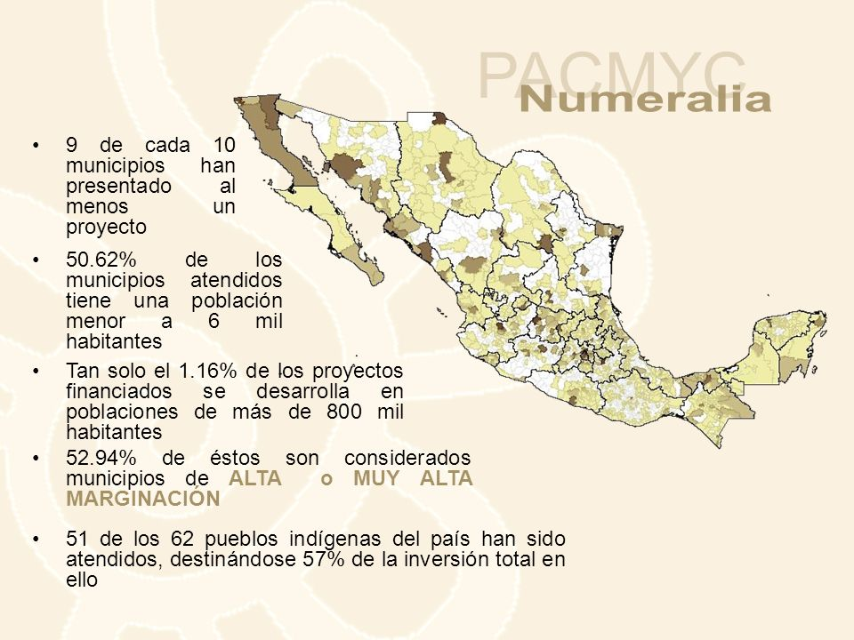 PACMYC Numeralia. 9 de cada 10 municipios han presentado al menos un proyecto.