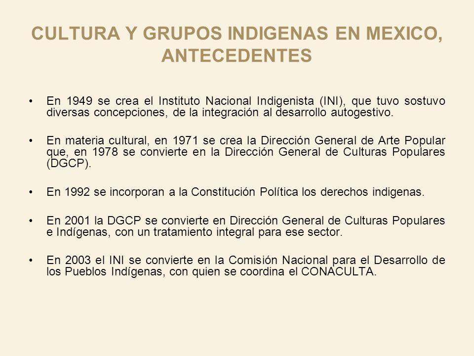 CULTURA Y GRUPOS INDIGENAS EN MEXICO, ANTECEDENTES
