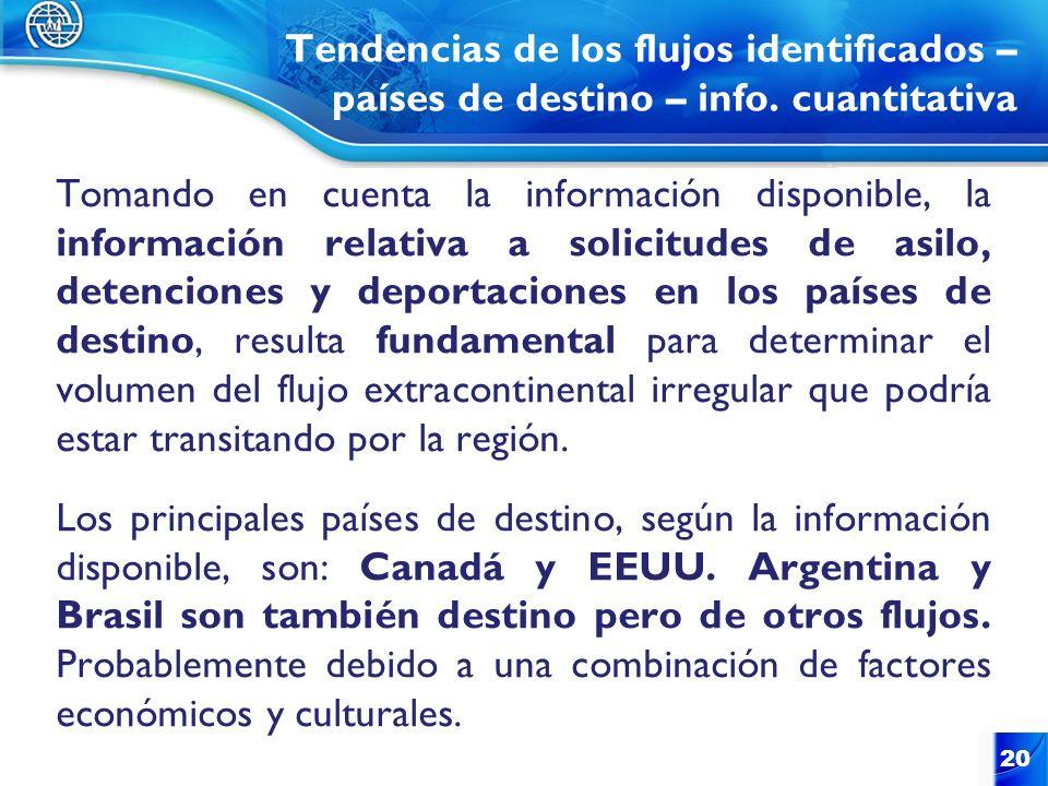 Tendencias de los flujos identificados – países de destino – info