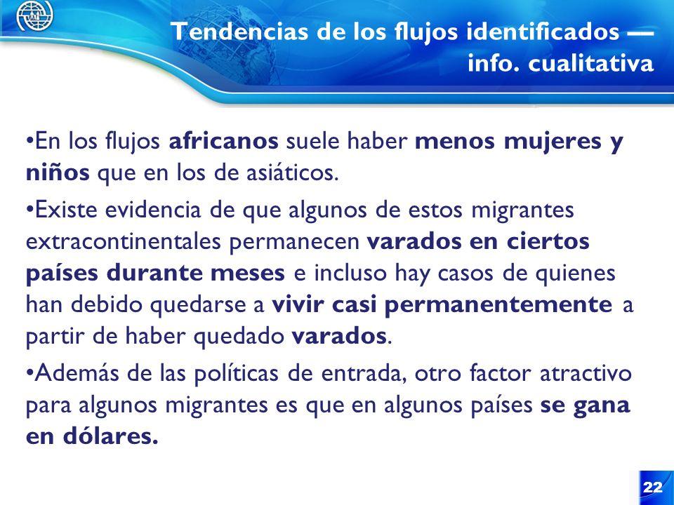 Tendencias de los flujos identificados –– info. cualitativa
