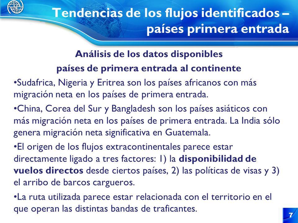 Tendencias de los flujos identificados – países primera entrada