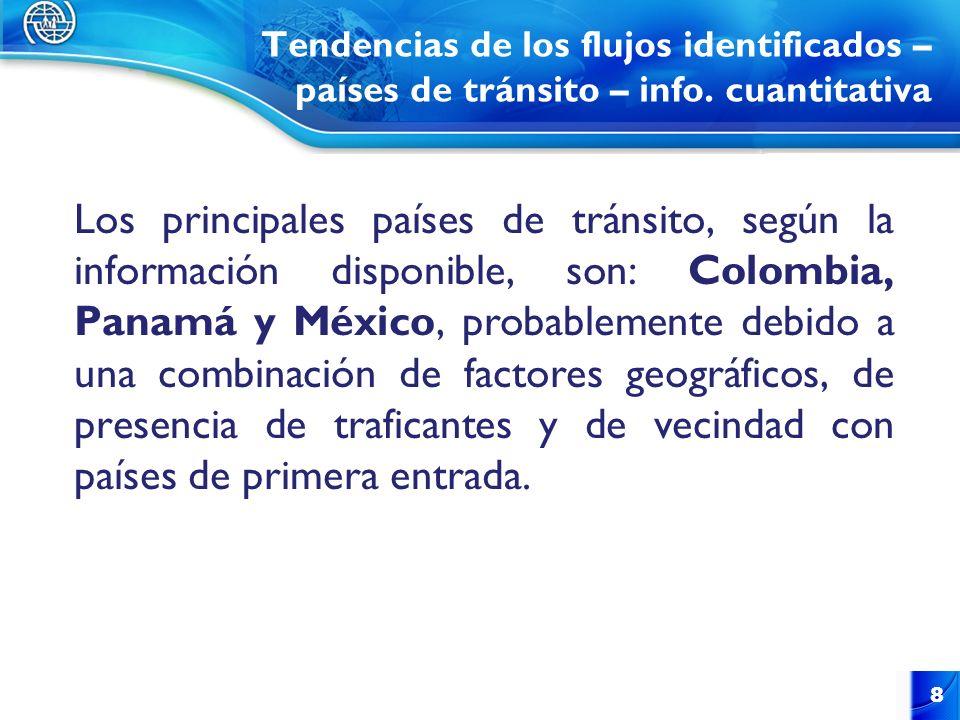 Tendencias de los flujos identificados – países de tránsito – info