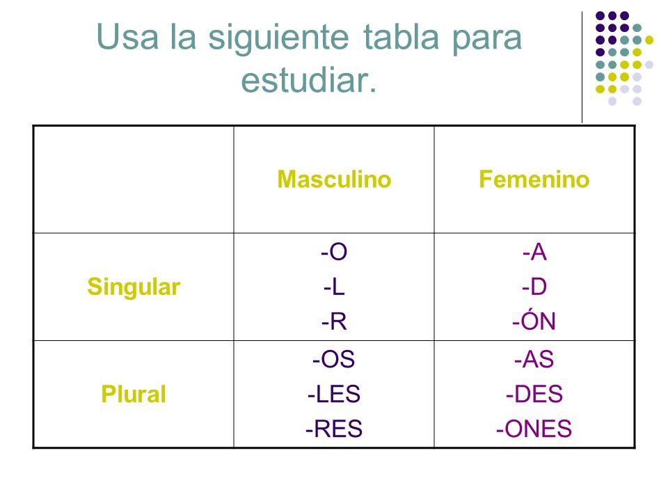 Usa la siguiente tabla para estudiar.