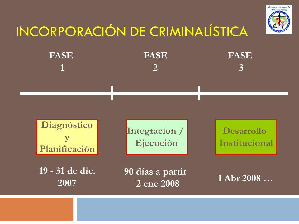 INCORPORACIÓN DE CRIMINALÍSTICA