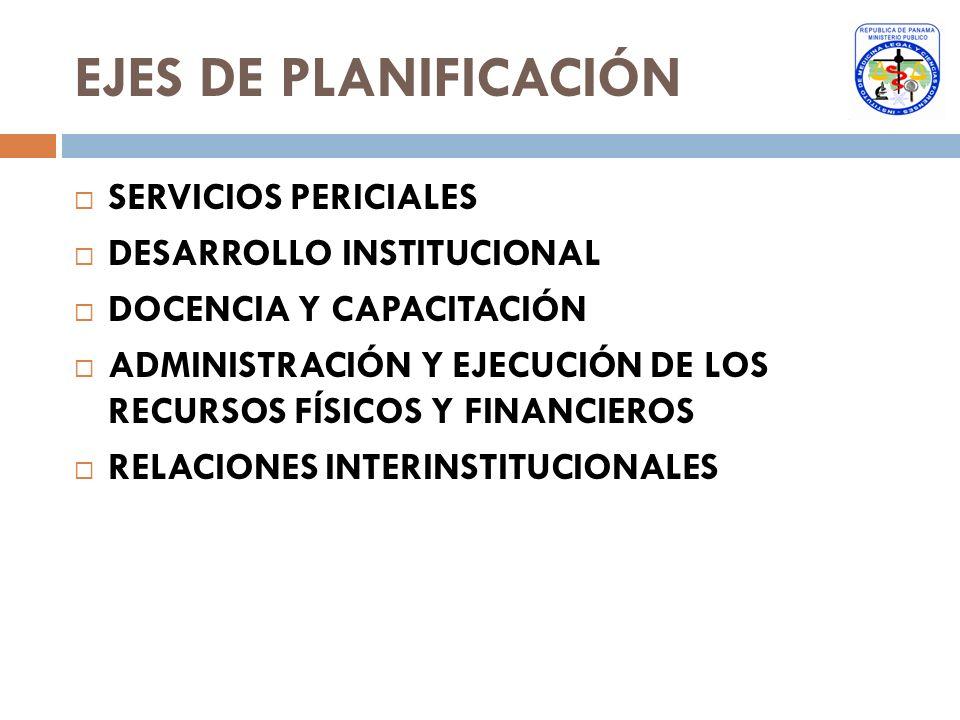 EJES DE PLANIFICACIÓN SERVICIOS PERICIALES DESARROLLO INSTITUCIONAL