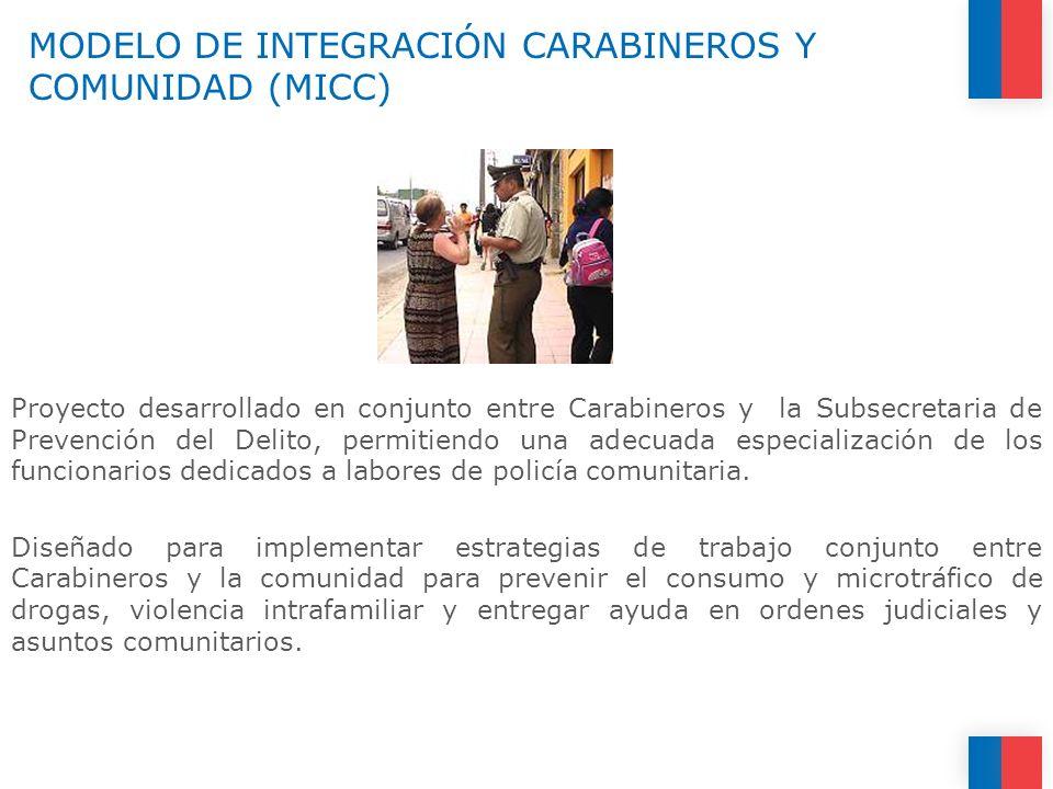MODELO DE INTEGRACIÓN CARABINEROS Y COMUNIDAD (MICC)