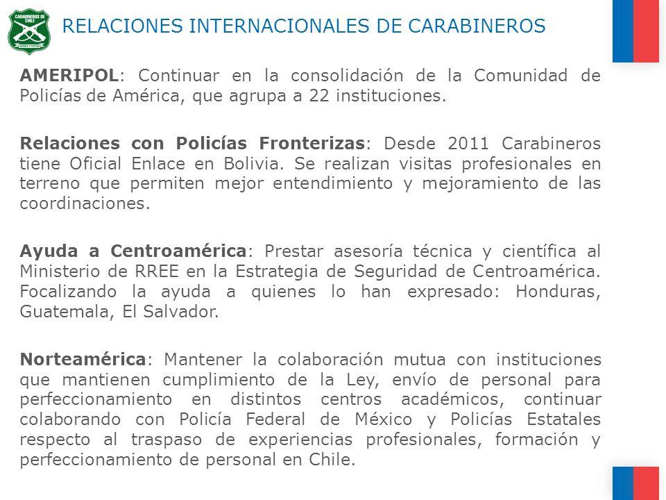 RELACIONES INTERNACIONALES DE CARABINEROS