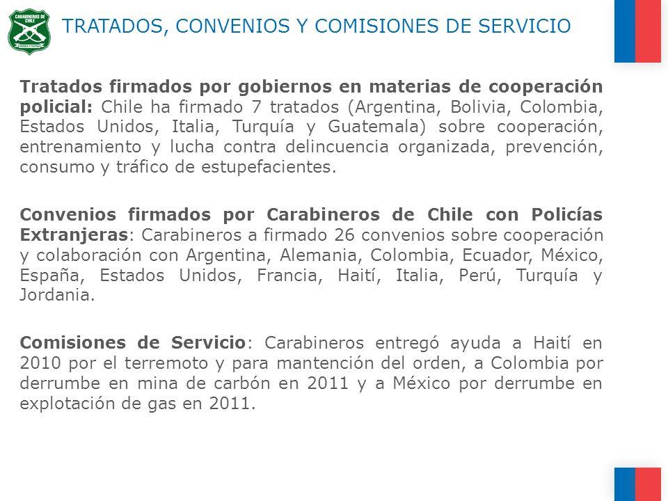 TRATADOS, CONVENIOS Y COMISIONES DE SERVICIO