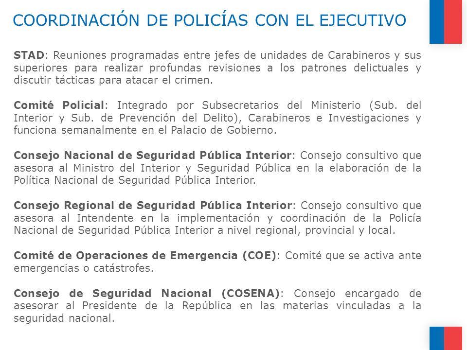 COORDINACIÓN DE POLICÍAS CON EL EJECUTIVO