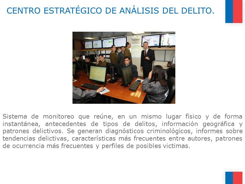 CENTRO ESTRATÉGICO DE ANÁLISIS DEL DELITO.