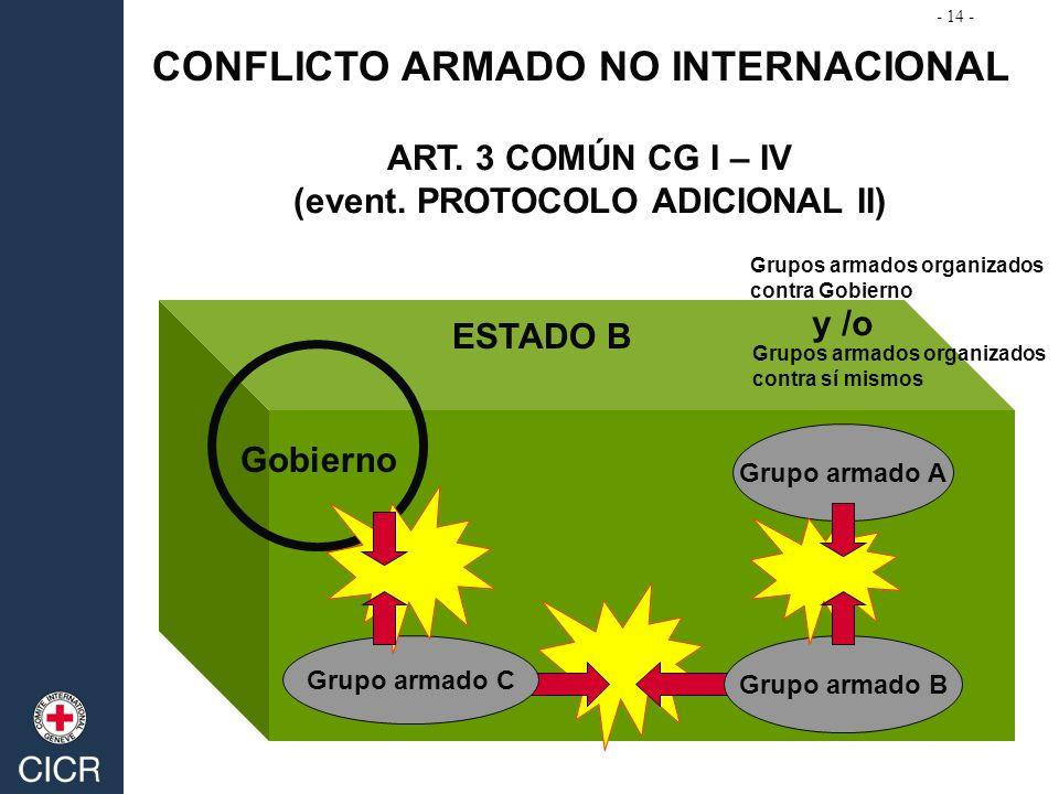(event. PROTOCOLO ADICIONAL II)