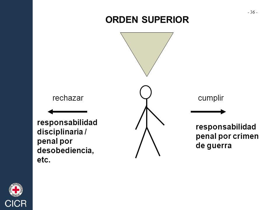 ORDEN SUPERIOR rechazar cumplir responsabilidad