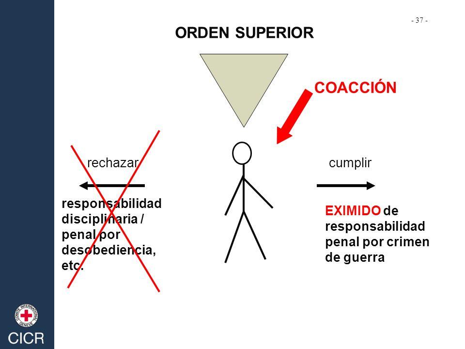 ORDEN SUPERIOR COACCIÓN rechazar cumplir responsabilidad