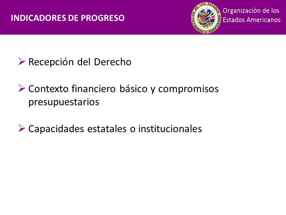 Financiamiento Recepción del Derecho