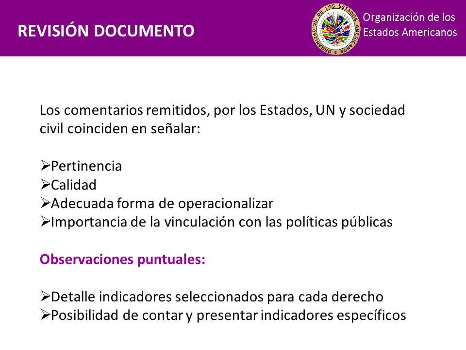 Financiamiento REVISIÓN DOCUMENTO