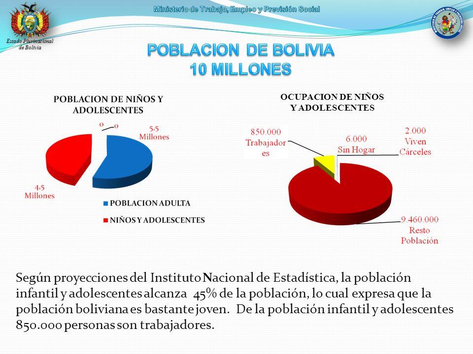 POBLACION DE BOLIVIA 10 MILLONES