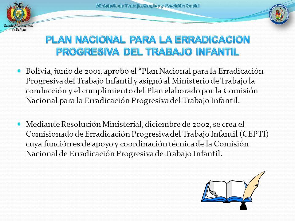 PLAN NACIONAL PARA LA ERRADICACION PROGRESIVA DEL TRABAJO INFANTIL
