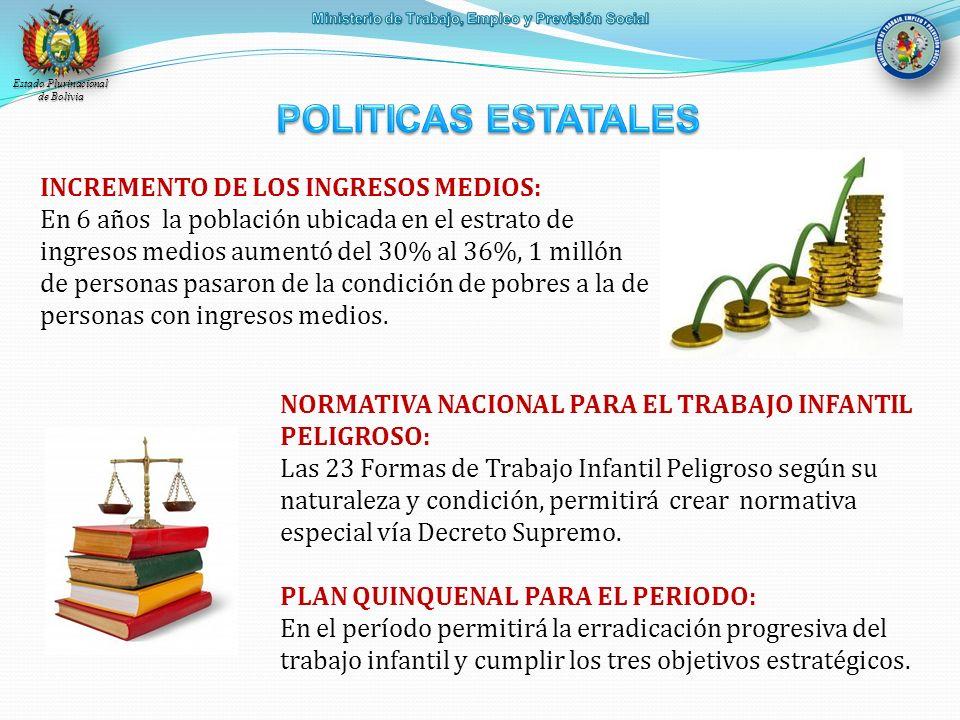POLITICAS ESTATALES INCREMENTO DE LOS INGRESOS MEDIOS: