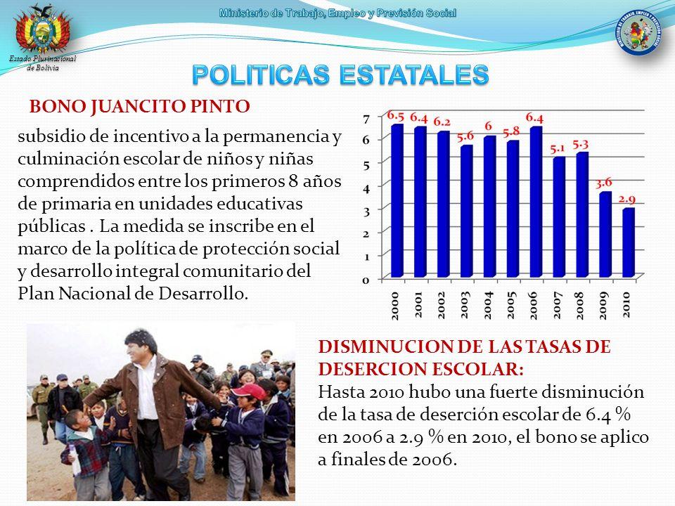POLITICAS ESTATALES BONO JUANCITO PINTO