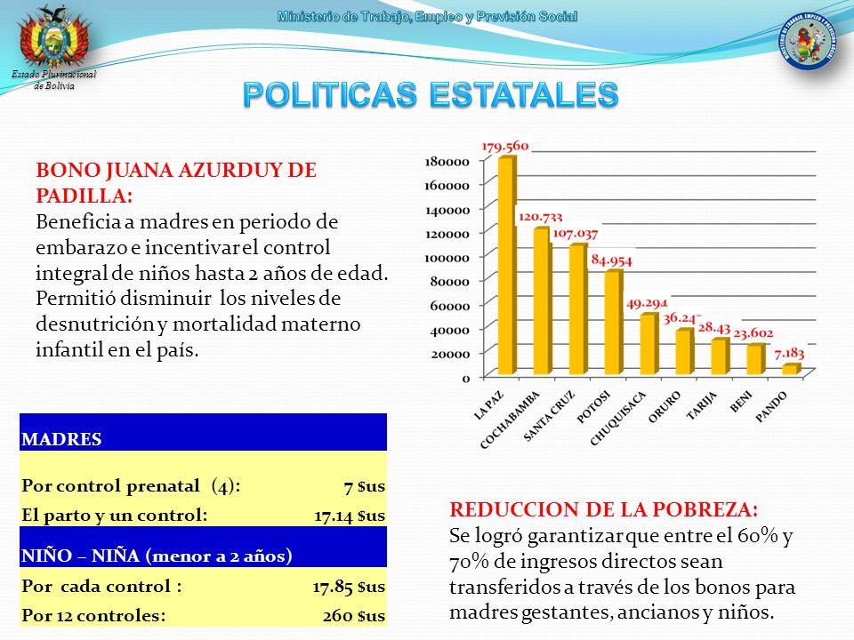 POLITICAS ESTATALES BONO JUANA AZURDUY DE PADILLA: