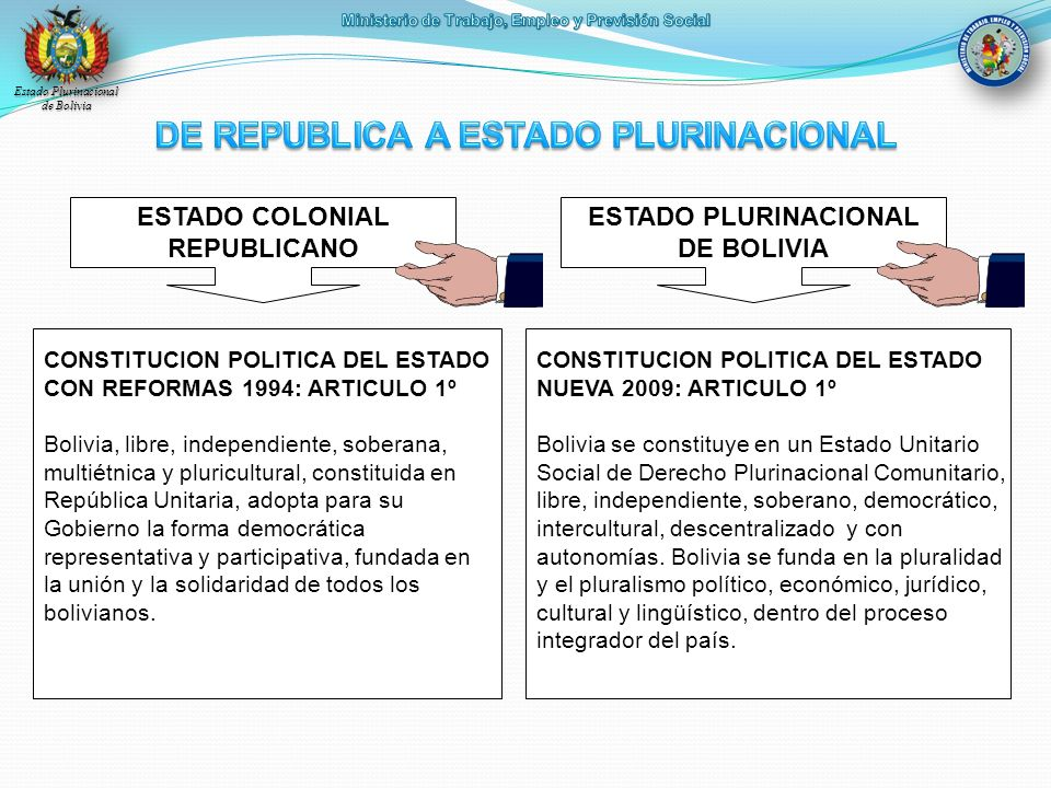 DE REPUBLICA A ESTADO PLURINACIONAL