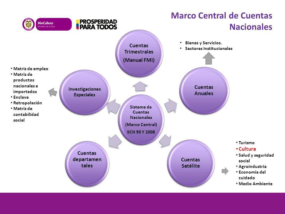 Marco Central de Cuentas Nacionales