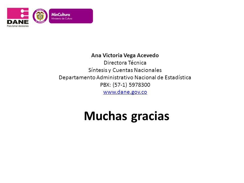 Muchas gracias Ana Victoria Vega Acevedo Directora Técnica