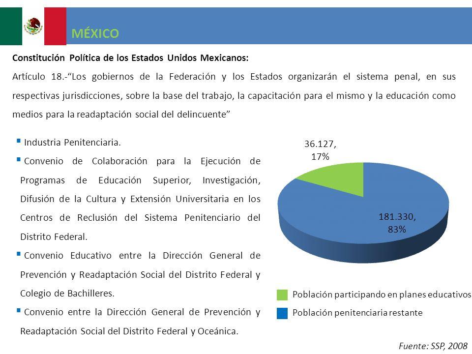 MÉXICO Constitución Política de los Estados Unidos Mexicanos: