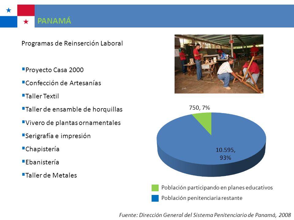 PANAMÁ Programas de Reinserción Laboral Proyecto Casa 2000