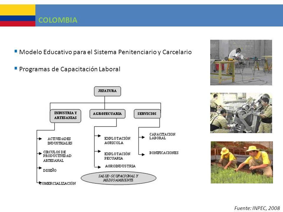 COLOMBIA Modelo Educativo para el Sistema Penitenciario y Carcelario