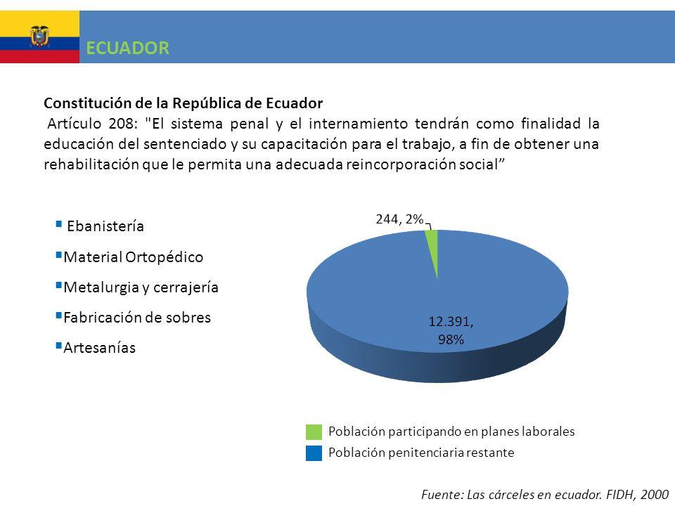 ECUADOR Constitución de la República de Ecuador